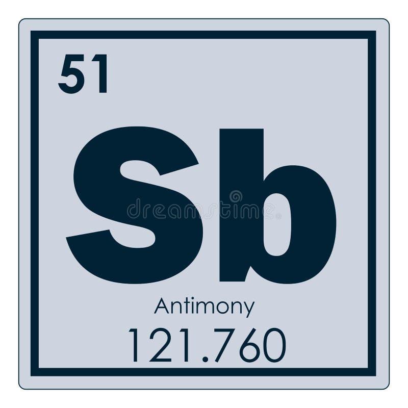 Antimony Chemical Element Stock Illustration Illustration Of Geek