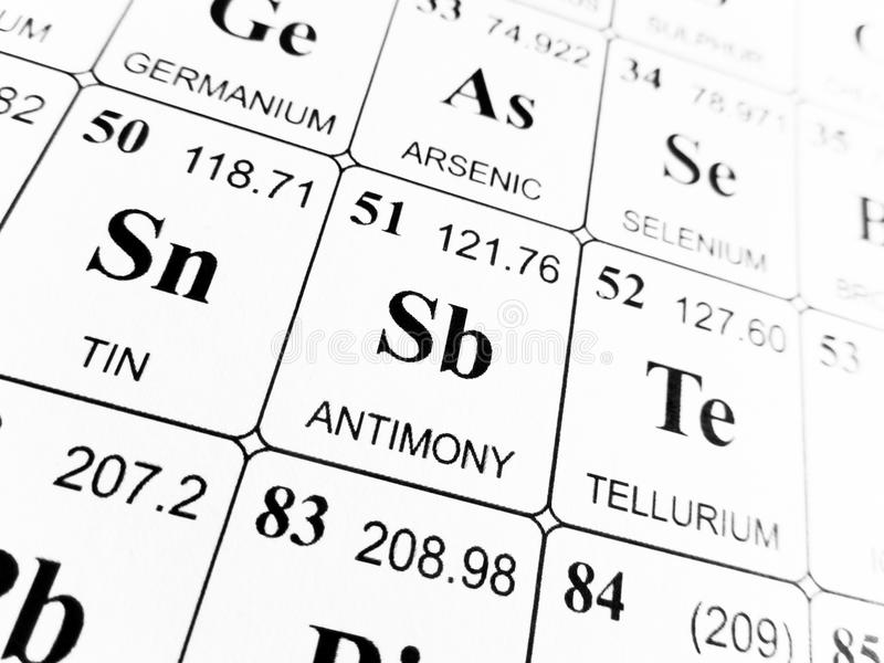 Antimony periodic table elcho table antimony on the periodic table of elements urtaz Choice Image