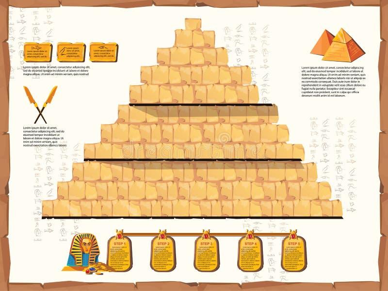 Antycznego Egipt czasu linii wektorowa kresk?wka infographic royalty ilustracja