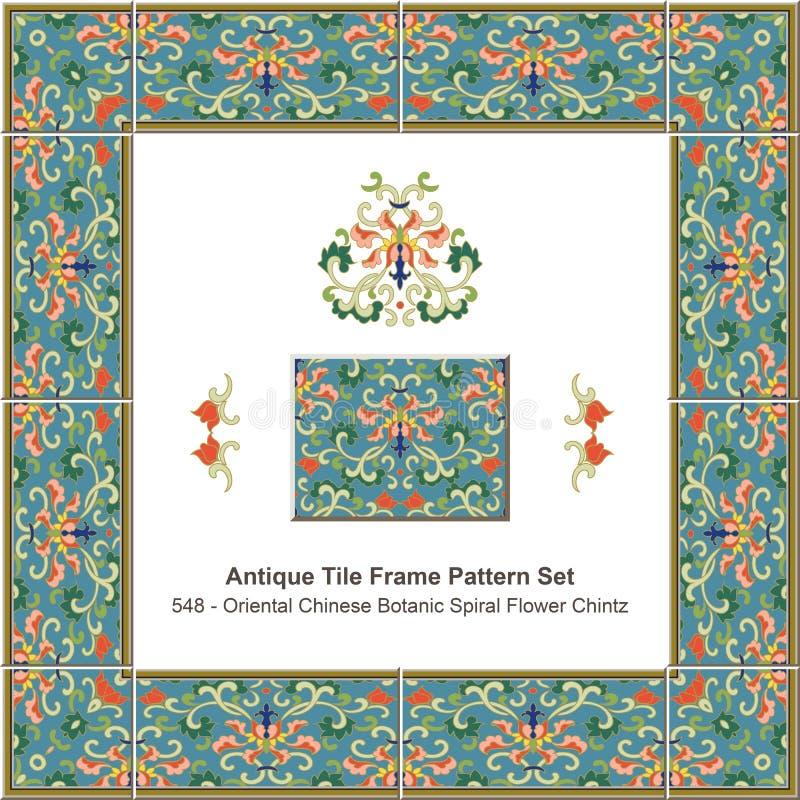 Antyk płytki ramy wzoru ustalona Orientalna Chińska Botaniczna spirala F royalty ilustracja