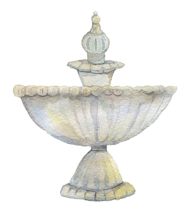 Antyka ogrodowy łzawica Rocznik rzeźba Architektoniczny element w wiktoriański stylu royalty ilustracja