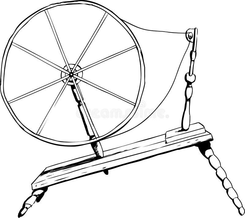 Antykwarski Przędzalnianego koła kontur ilustracji