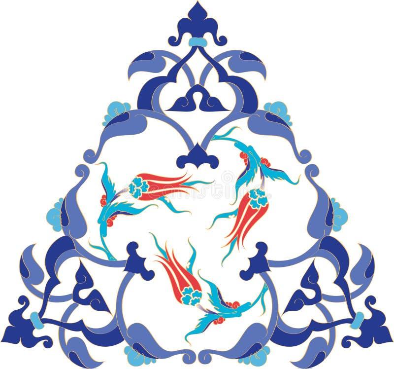 antykwarskiej illustrat ottoman płytki tradycyjny turkish royalty ilustracja