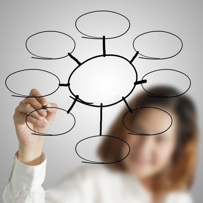 Download Anule O Diagrama Do Negócio Com Lotes Do Quarto Foto de Stock - Imagem de nota, pena: 26520456