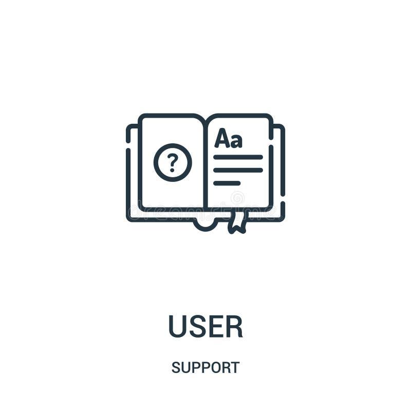 användaresymbolsvektor från servicesamling Tunn linje illustration för vektor för användareöversiktssymbol r royaltyfri illustrationer