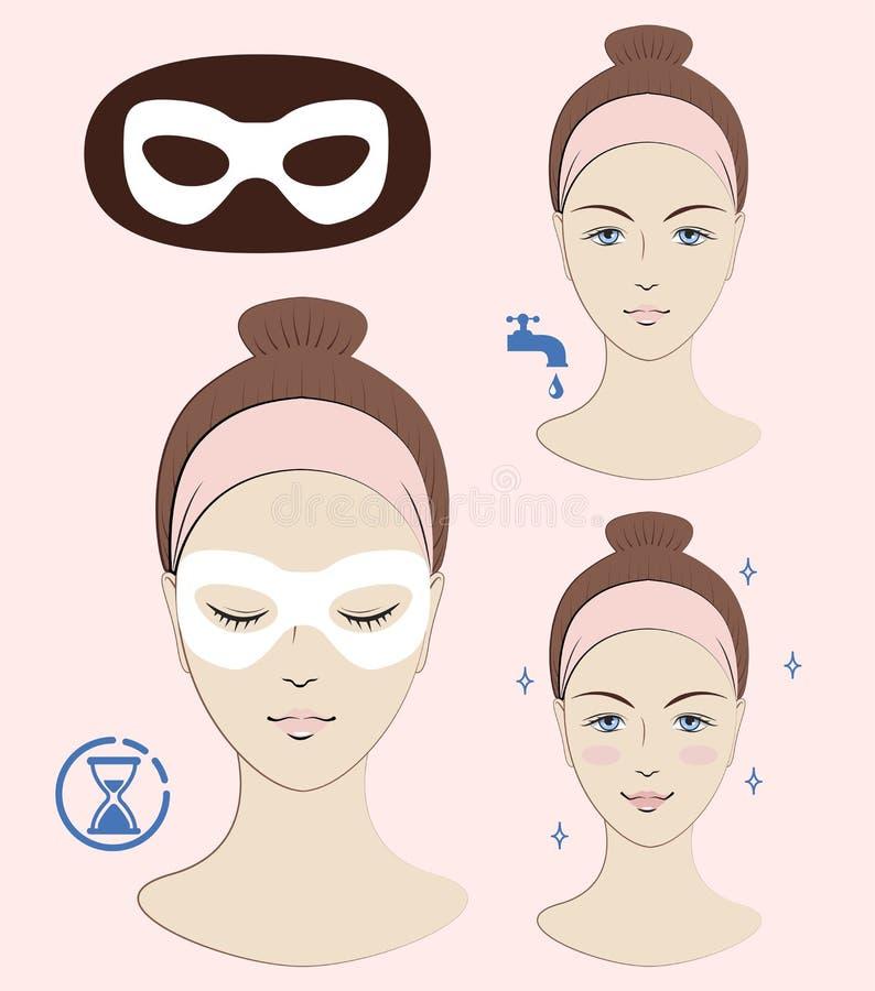 Anvisning: Hur man applicerar anti-skrynklaögonmaskeringen Skincare En vektorillustration vektor illustrationer