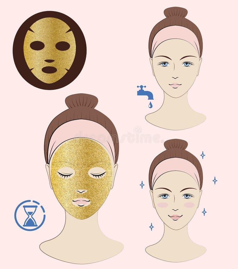 Anvisning: Hur man applicerar den ansikts- arkmaskeringen guld- maskering Skincare Vektor isolerad illustration royaltyfri illustrationer