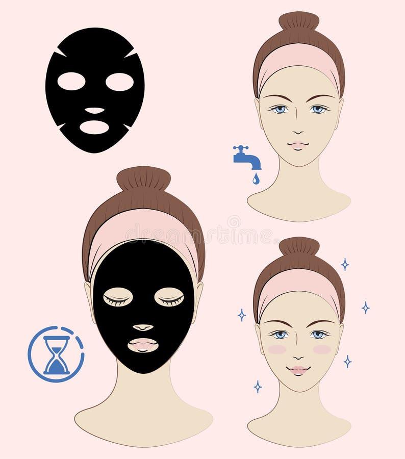 Anvisning: Hur man applicerar den ansikts- arkmaskeringen Skincare också vektor för coreldrawillustration royaltyfri illustrationer