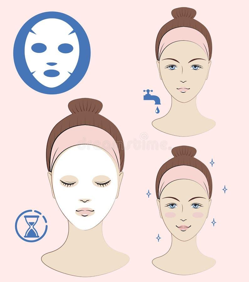 Anvisning: Hur man applicerar den ansikts- arkmaskeringen Skincare Vektor isolerad illustration vektor illustrationer