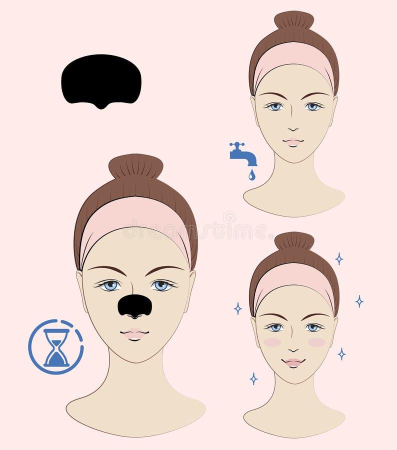 Anvisning: Hur man applicerar pormasklappen Skincare En vektorillustration vektor illustrationer