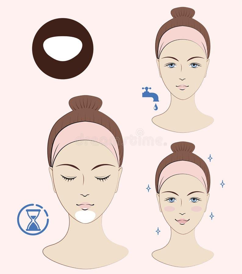 Anvisning: Hur man applicerar skönhetsmedellappar på en haka royaltyfri illustrationer