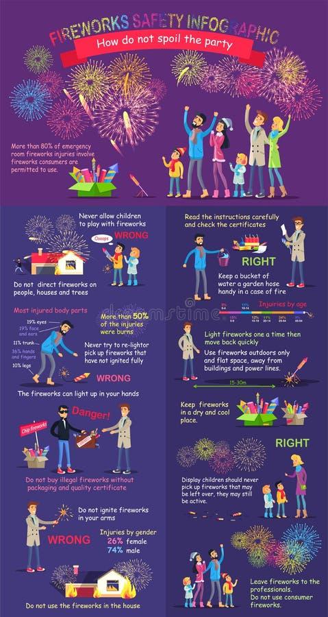 Anvisning hur man visar fyrverkerit Säkerhetsregler stock illustrationer