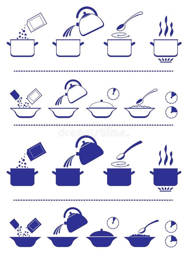 Anvisningar av en matlagning stock illustrationer
