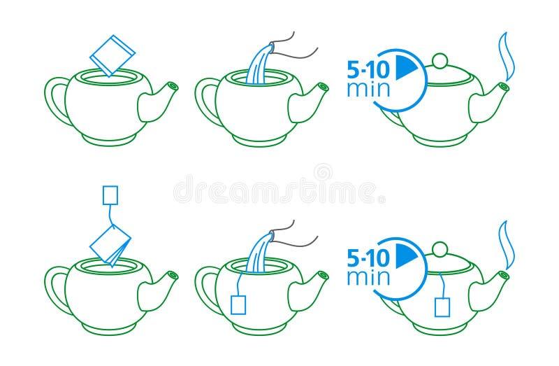 Anweisungen für die Herstellung des Tees stock abbildung