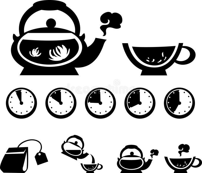 Anweisungen für die Herstellung des Tees, Vektorikonen lizenzfreie abbildung