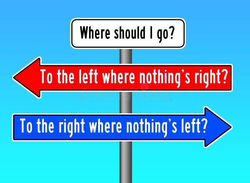 Aonde ir da esquerda à direita ilustração stock