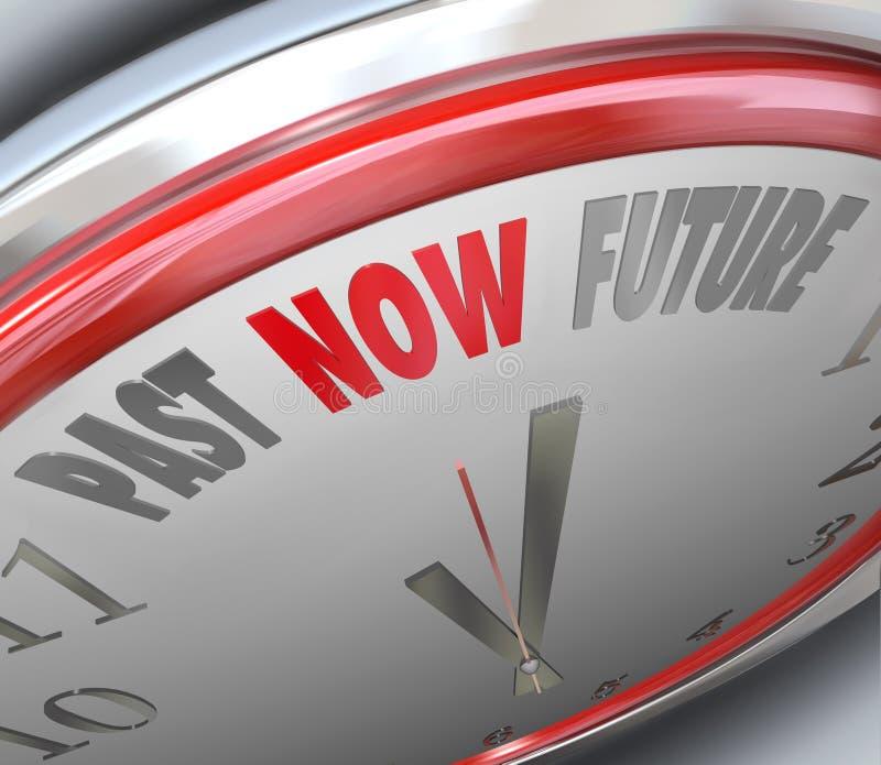 Após o relógio de ponto futuro agora atual previsto hoje amanhã ilustração do vetor