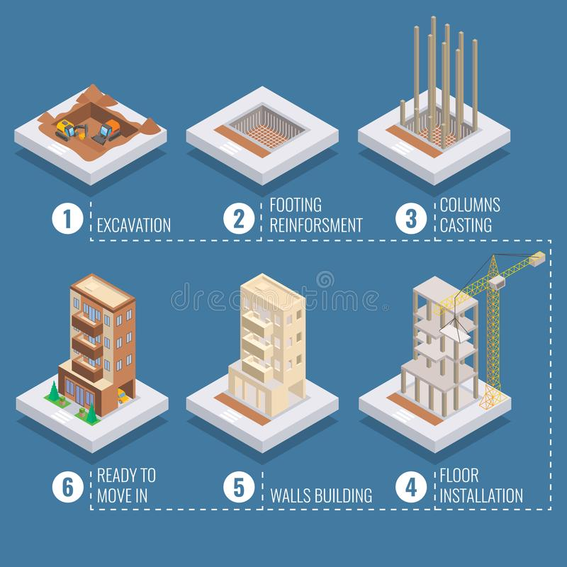 Apartment construction steps, vector flat isometric icon set. Apartment construction steps. Vector isometric illustration of excavation, footing reinforcement stock illustration