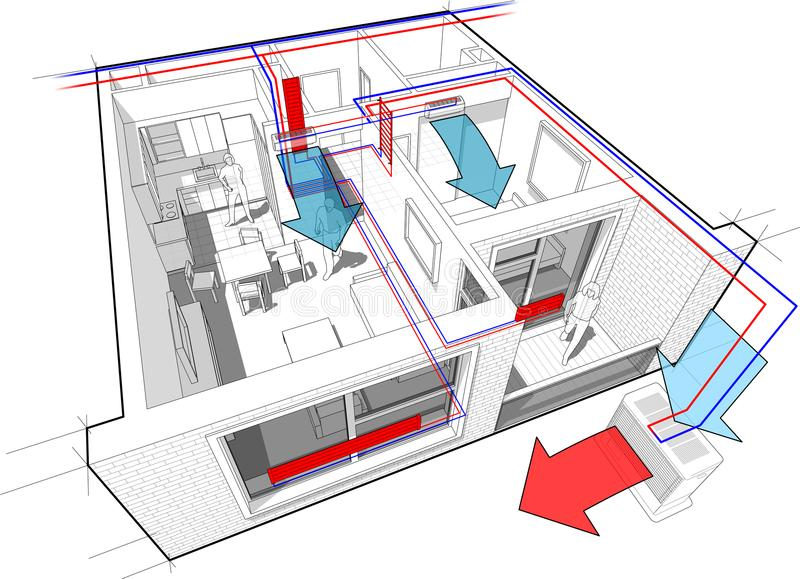 Apartment diagram with radiator heating and air conditioning. Perspective cutaway diagram of a one bedroom apartment completely furnished with hot water radiator stock illustration