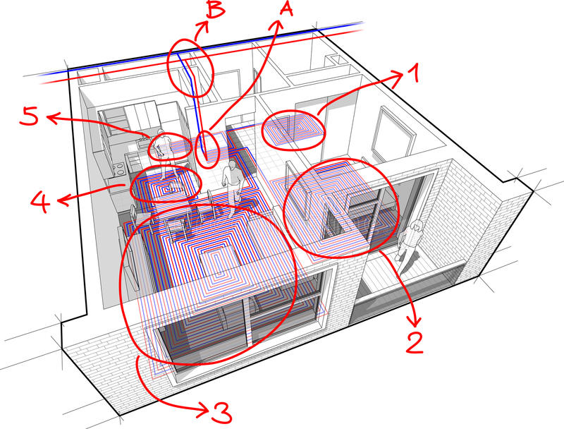 Apartment diagram with underfloor heating and hand drawn notes. Perspective cutaway diagram of a one bedroom apartment completely furnished with hot water stock illustration
