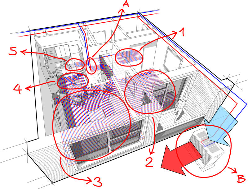 Apartment diagram with underfloor heating and heat pump and hand drawn notes stock illustration