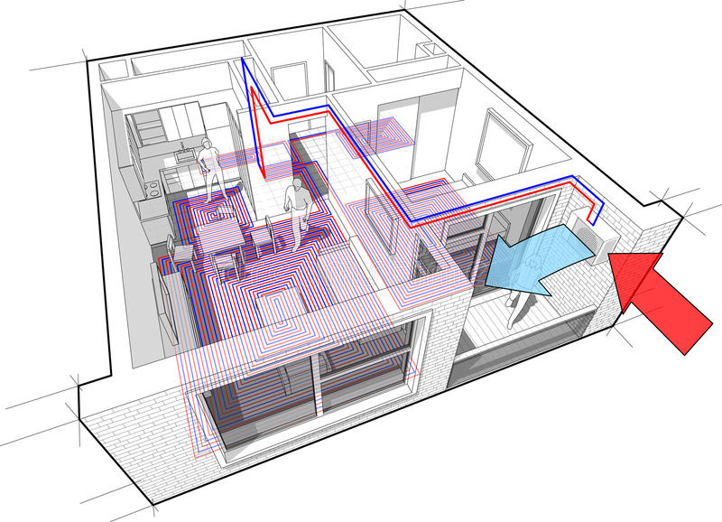 Apartment diagram with underfloor heating and heat pump. Perspective cutaway diagram of a one bedroom apartment completely furnished with hot water underfloor stock illustration