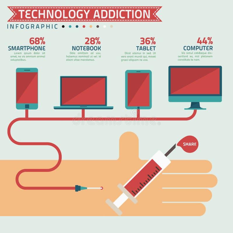 Apego da tecnologia infographic com mão e seringa ilustração stock