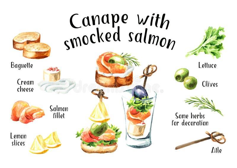 Aperitivo para una tabla festiva Mini canape con la receta del prendedero y el sistema de color salmón de los ingredientes Ejempl stock de ilustración