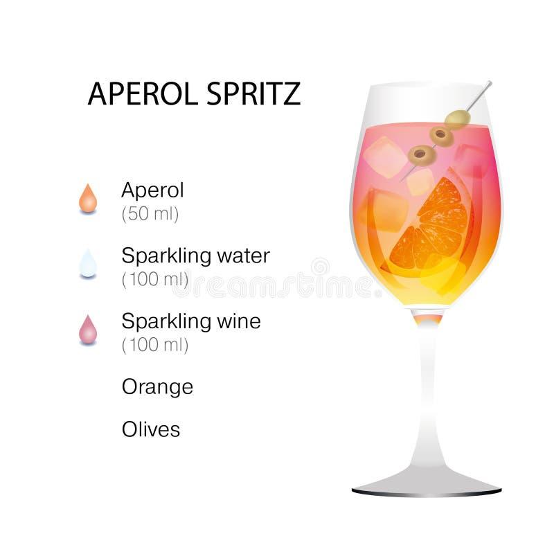 Aperol spritz el c ctel ilustraci n del vector for Bicchieri aperol spritz