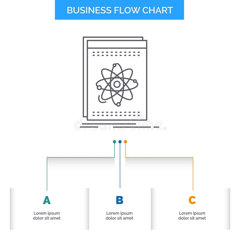 API, εφαρμογή, υπεύθυνος για την ανάπτυξη, πλατφόρμα, σχέδιο διαγραμμάτων επιχειρησιακής ροής επιστήμης με 3 βήματα Εικονίδιο γρα διανυσματική απεικόνιση