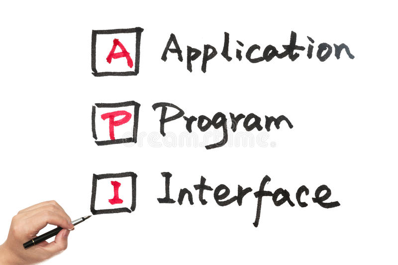 API -应用程序结口 库存照片