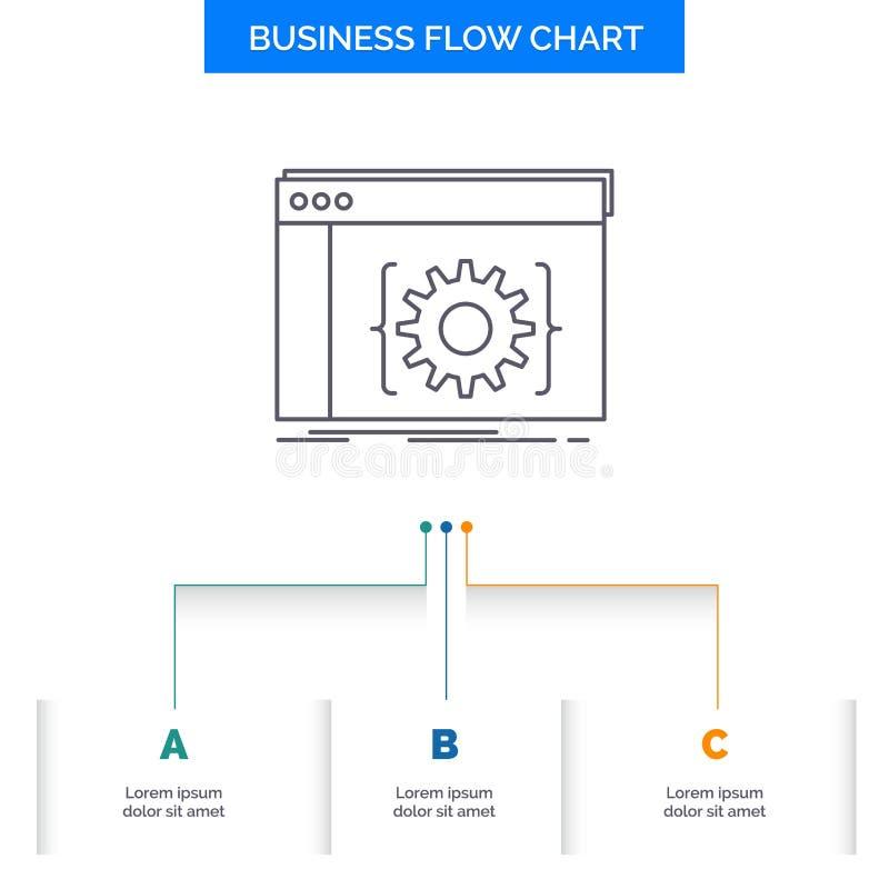 API, app, κωδικοποίηση, υπεύθυνος για την ανάπτυξη, σχέδιο διαγραμμάτων επιχειρησιακής ροής λογισμικού με 3 βήματα Εικονίδιο γραμ ελεύθερη απεικόνιση δικαιώματος
