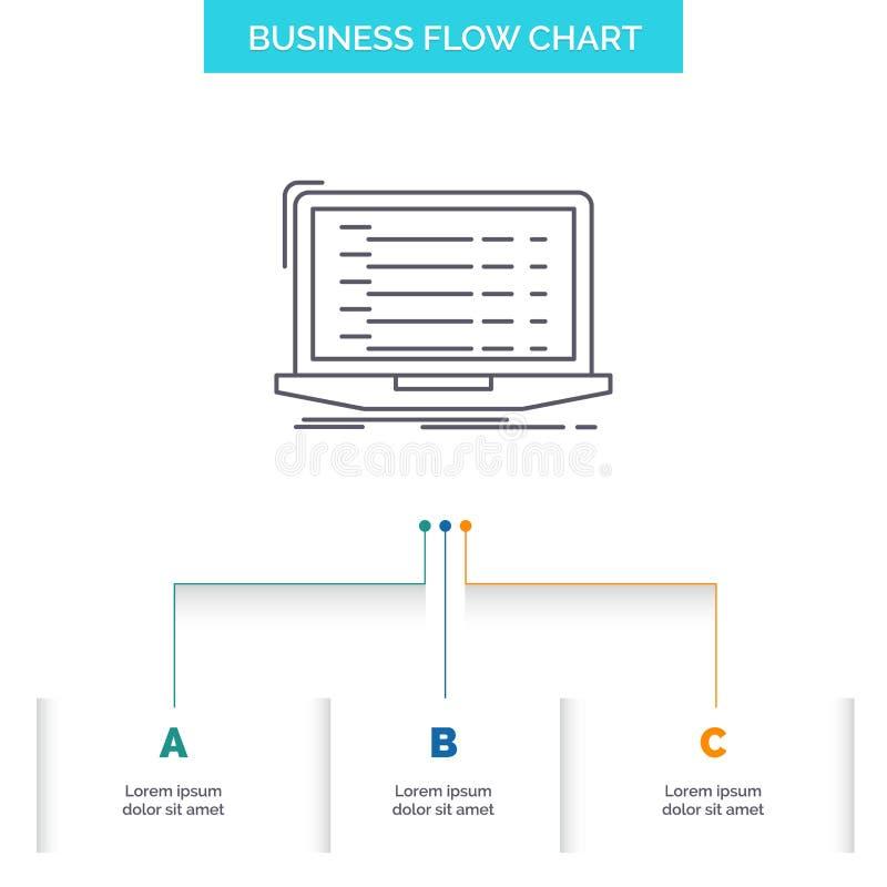 Api, app, coding, developer, laptop Business Flow Chart Design with 3 Steps. Line Icon For Presentation Background Template Place royalty free illustration
