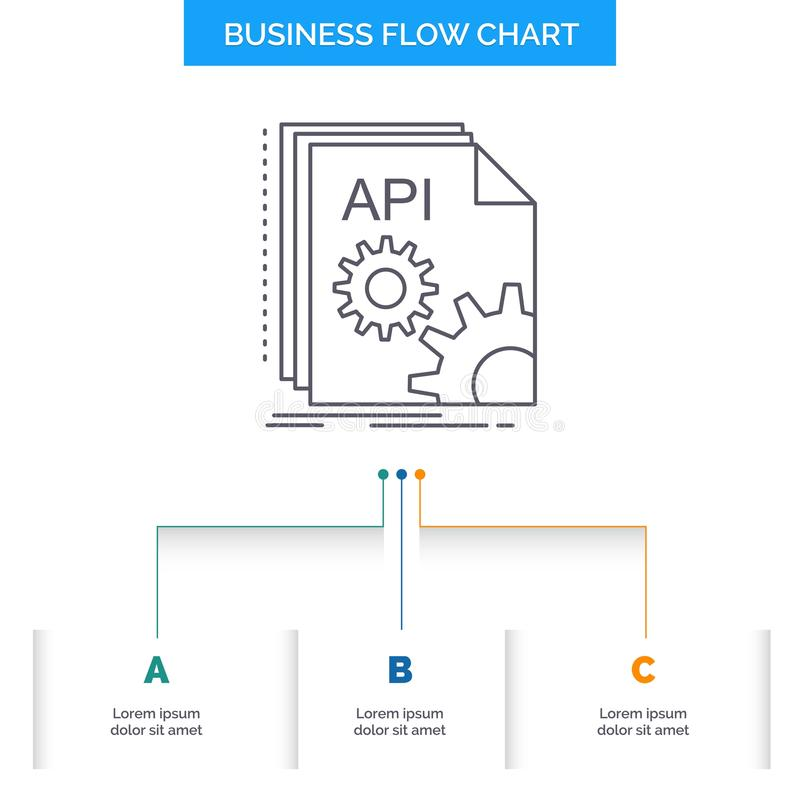 Api, app, cyfrowanie, przedsi?biorca budowlany, oprogramowanie Sp?ywowej mapy Biznesowy projekt z 3 krokami Kreskowa ikona Dla pr royalty ilustracja