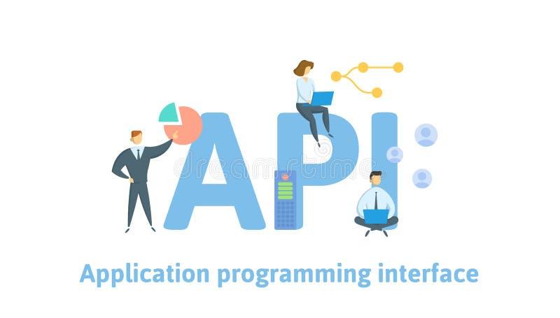 API, application programming interface Concept met mensen, brieven en pictogrammen Vlakke vectorillustratie ge?soleerde royalty-vrije illustratie