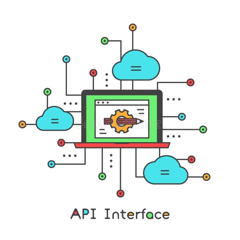 API Interface Vector Icon Style Illustration. API Interface; API Data; Custom Interface; User Experience, UI; UX Vector Icon Style Illustration stock illustration