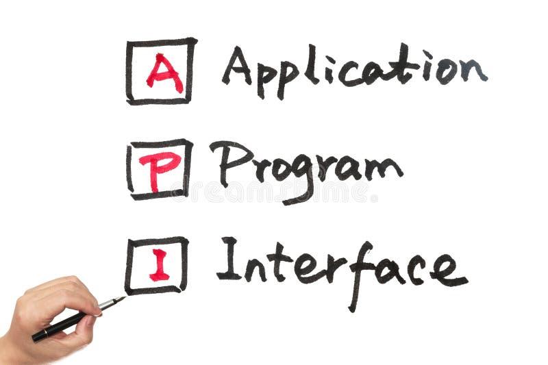 API - Podaniowego programa interfejs zdjęcie stock
