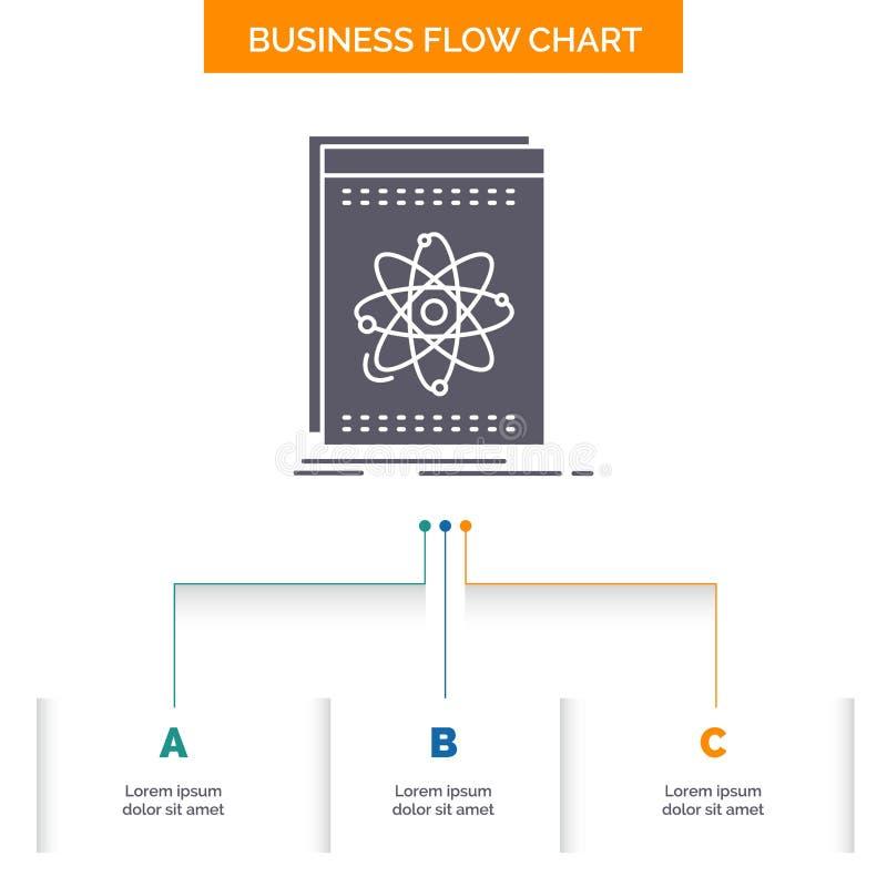 Api, toepassing, ontwikkelaar, platform, het Ontwerp wetenschaps van de Bedrijfsstroomgrafiek met 3 Stappen Glyphpictogram voor P royalty-vrije illustratie