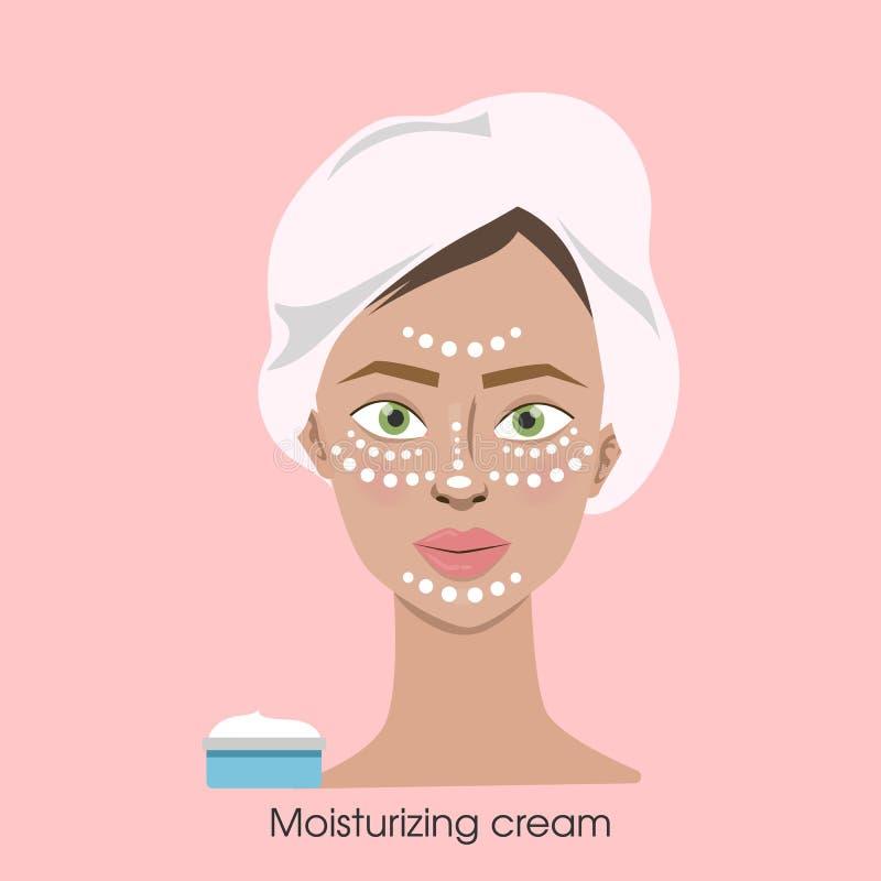 Aplicación de la crema hidratante stock de ilustración