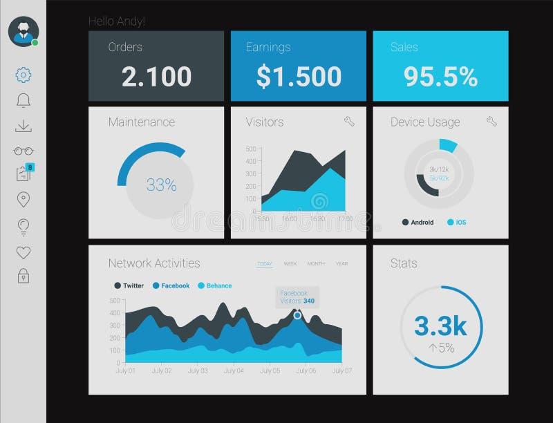App Admin ταμπλό διανυσματική απεικόνιση