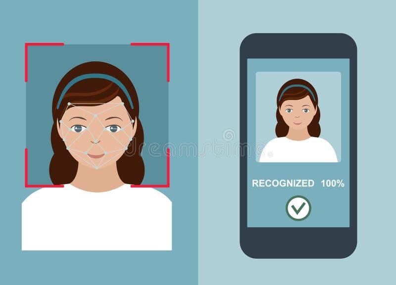 App móvel - sistema de reconhecimento de cara ilustração stock