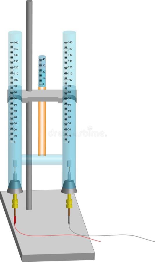 Apparecchiatura semplificata di elettrolisi di Hoffman illustrazione vettoriale