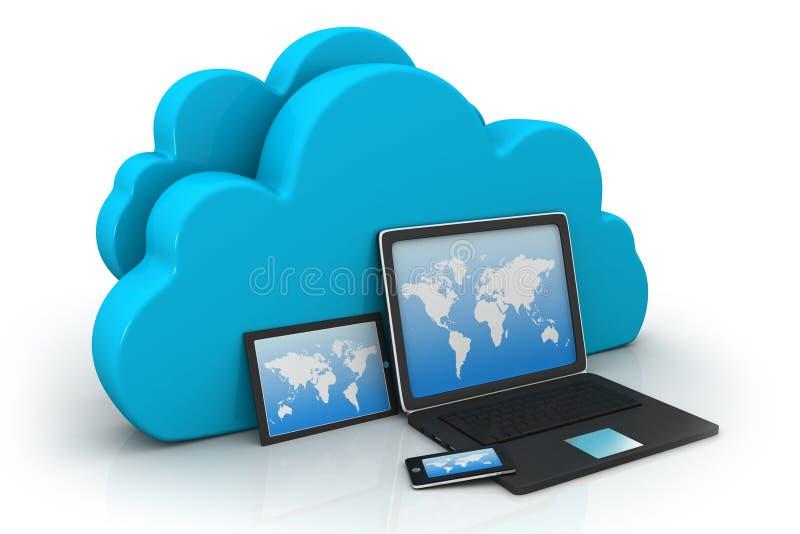 Appareils électroniques avec le serveur de nuage illustration libre de droits