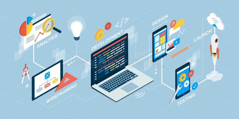 Appdesign och utvecklingsprocess vektor illustrationer