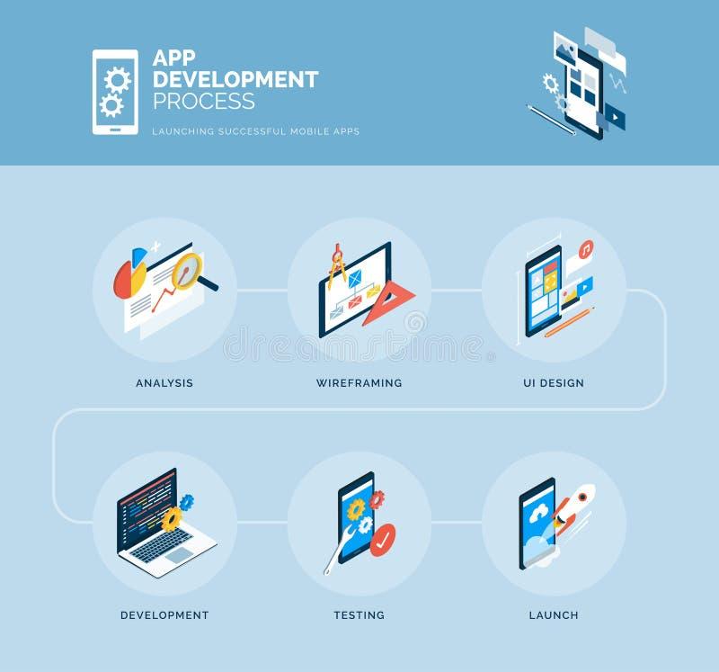Appdesign och utvecklingsprocess royaltyfri illustrationer