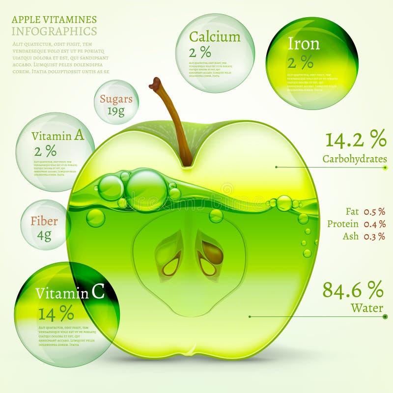 02 Apple infographic stock de ilustración