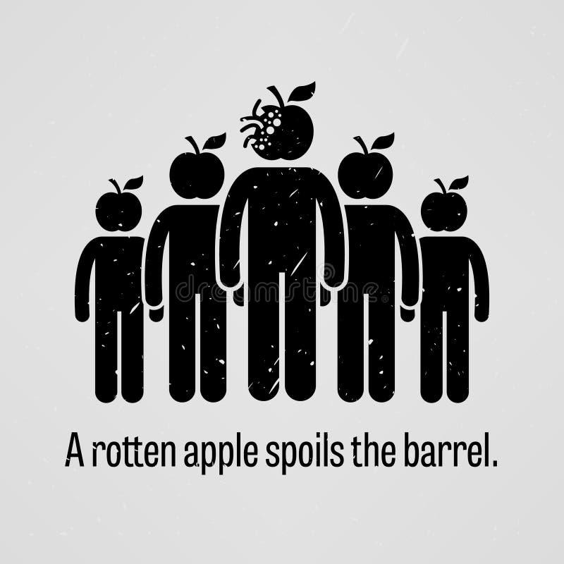 Apple putrefacto estropea el barril stock de ilustración