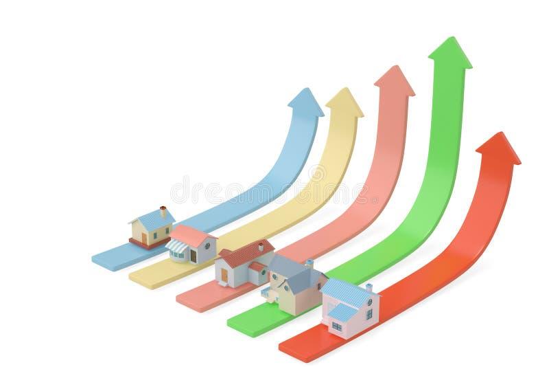 Download Appréciation De La Maison, Maison Sur La Hausse De Flèche Illustratio 3D Illustration Stock - Illustration du construction, concept: 87705239