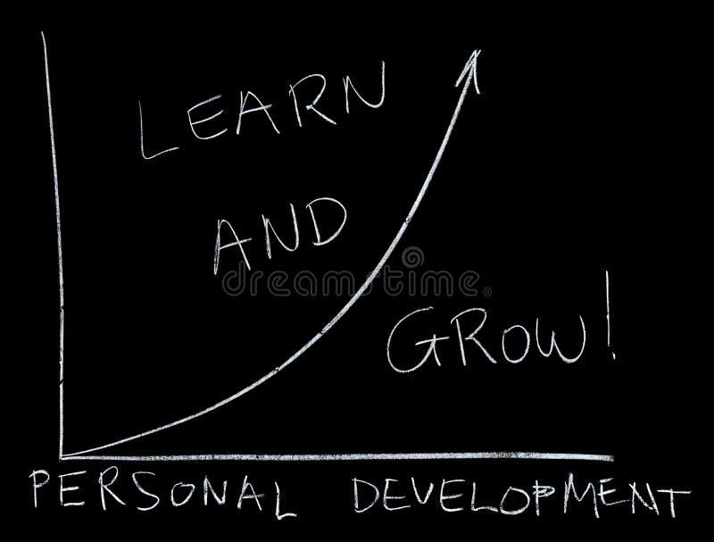 Apprenez et développez-vous illustration stock