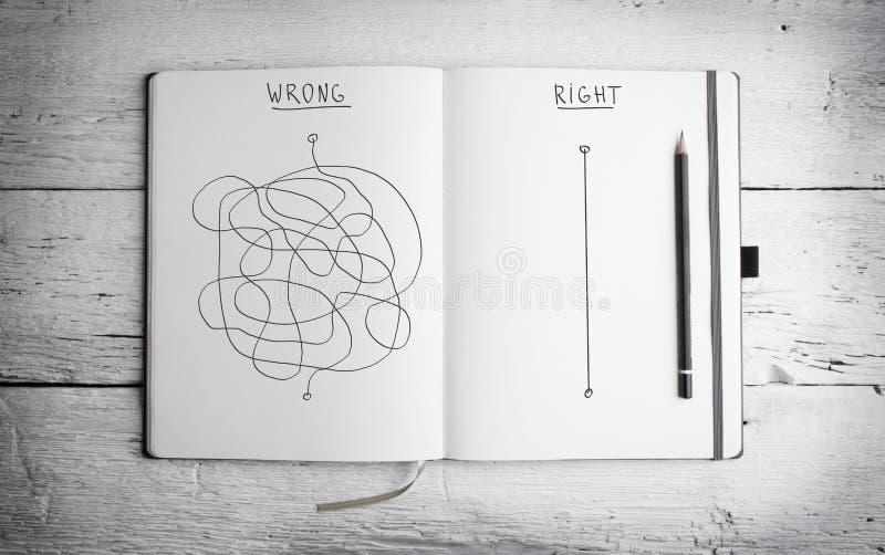 Apra il blocco note con il concetto di giusta e strategia sbagliata fotografia stock